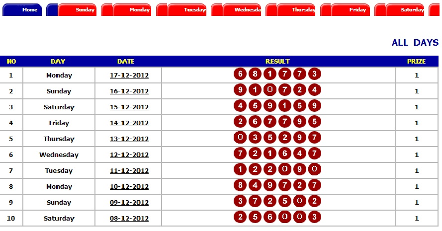 HongkongPools Togel Online Trend Di IndonesiaBingkai Berita889