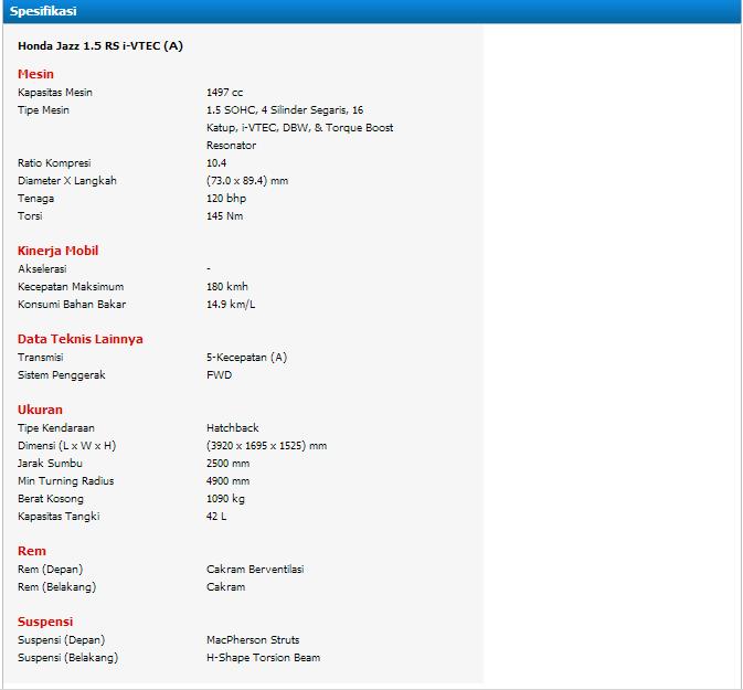 Anda bisa menilai sendiri bagaimana spesifikasi dari Honda Jazz 2013