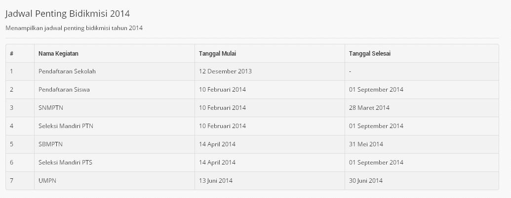 ... wp-content/uploads/2012/01/Petunjuk-Singkat-Program-Bidikmisi-2013.pdf