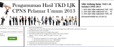 Pengumuman Hasil TKD LJK Kementrian 24 Desember 2013