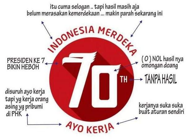 Arti Logo HUT RI Ke 70