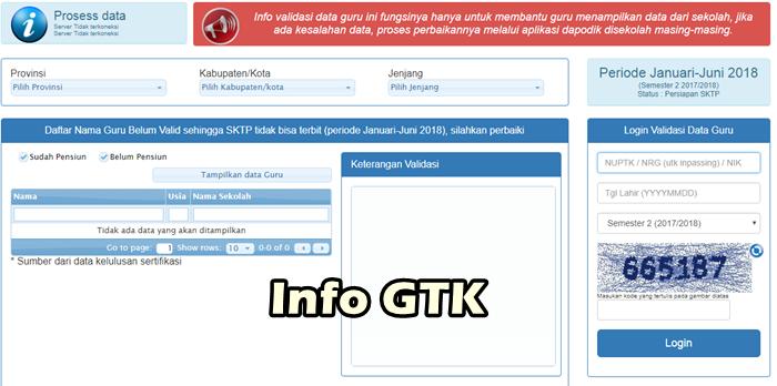 http info gtk kemdikbud go id
