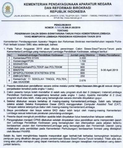 Jadwal pendaftaran sekolah kedinasan
