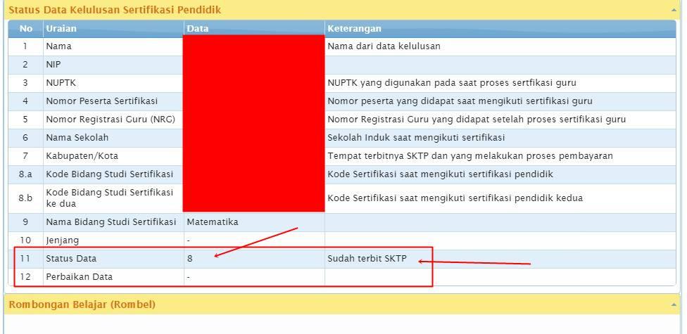 Status Data 8 Sudah Terbit SKTP