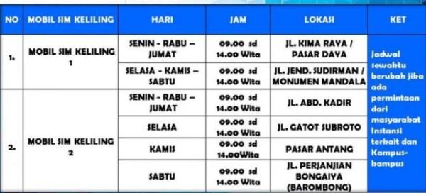 Jadwal Samsat Keliling Makassar