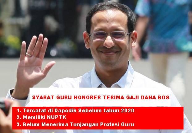 Syarat Guru Honorer Terima Gaji BOS