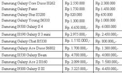 Daftar Harga Hp Samsung Galaxy Bulan Terbaru 2015